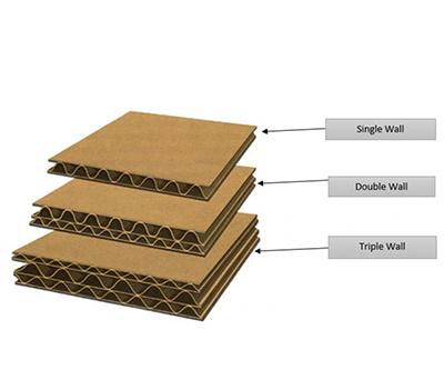 Corrugated Slip Sheets